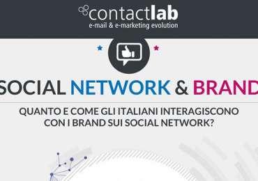 Infografica - Brand e Social Network
