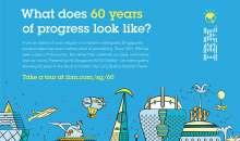 IBM Singapore: 60/60 Exhibit – Scheda