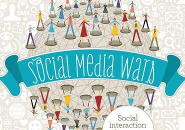 Infografica: Le guerre dei Social Media