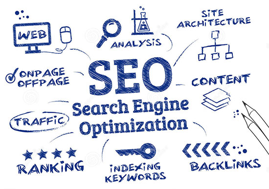Alcuni elementi della Search Engine Optimization (SEO)